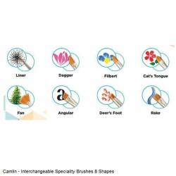 Navneet Learn Pencil...